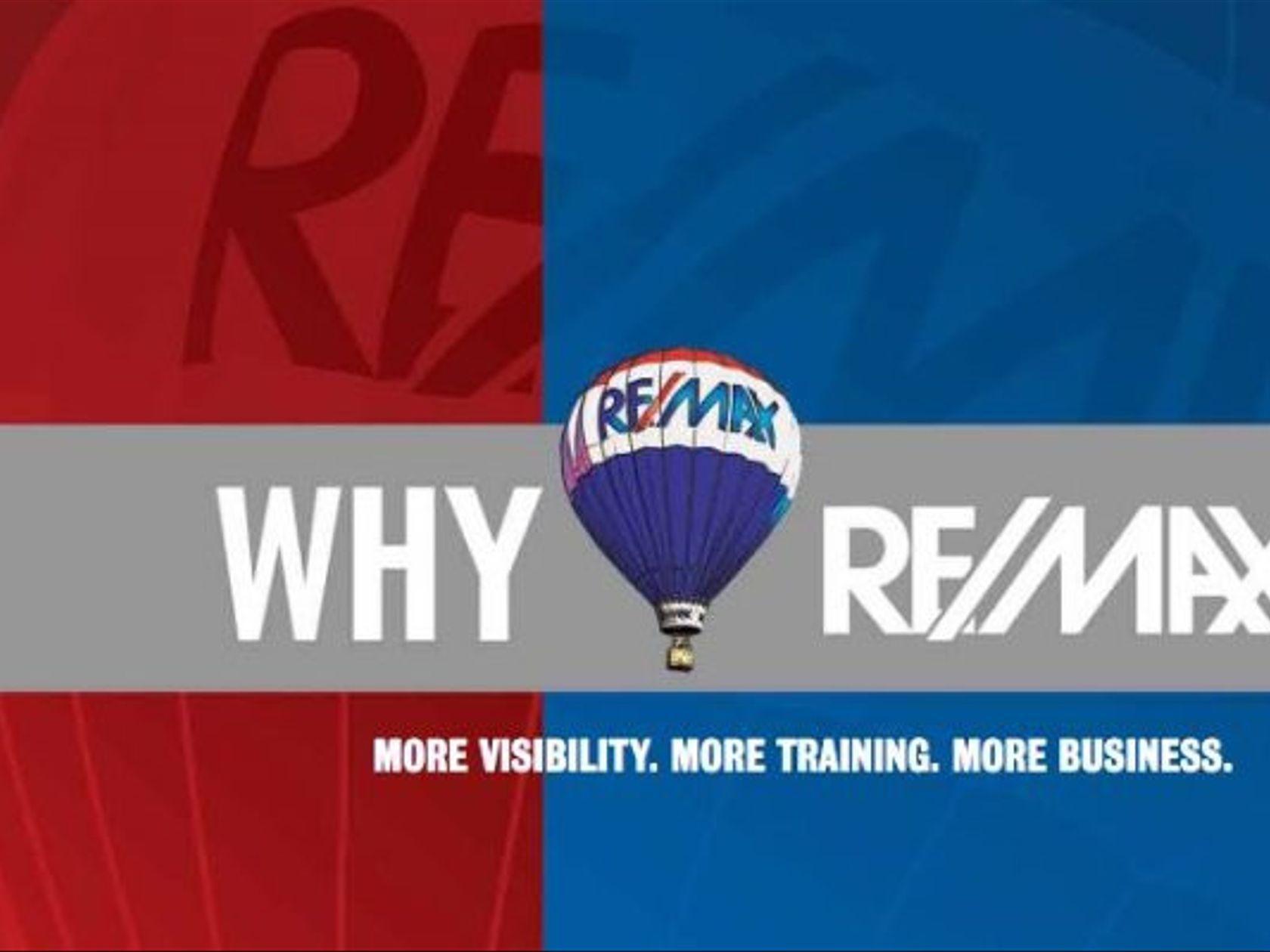RE/MAX Active Aversa